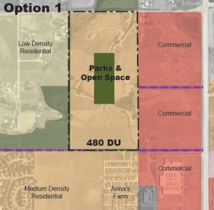 Other than meeting the minimum amount of dedi-cated open space and trail locations, the development team decides how the buildings and parks are laid out. This example looks at meeting the minimum Open Space and trail requirement, with the rest of the development dedicated to 480 dwelling units.