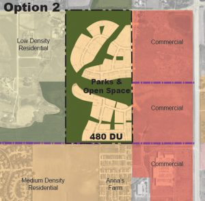 The proposed plan includes increasing the open areas and parks while still permitting 480 dwelling units. This plan calls for a mixture of housing types and sizes with private yards and common greens.